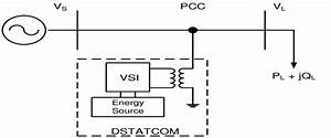 Simplified Diagram Of A Dstatcom Connected To Pcc Between