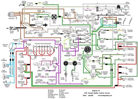 mgb wiring diagram http www automanualparts mgb wiring diagram auto manual parts