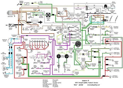 Mgb Wiring Diagram Automanualparts