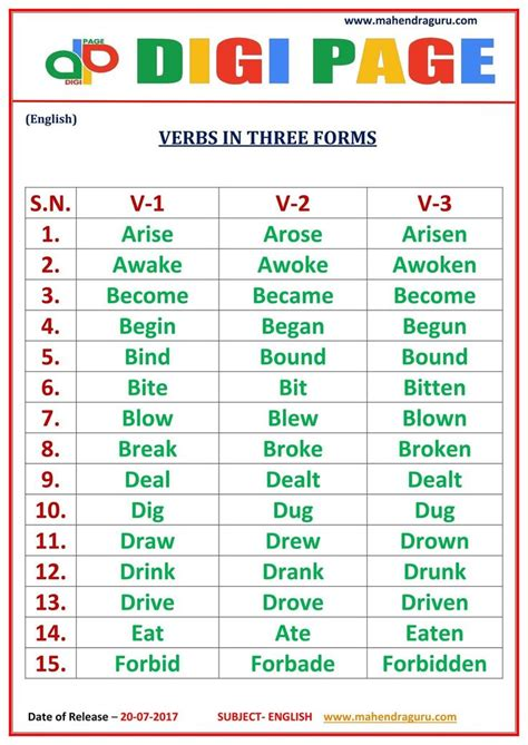 best 25 three forms of verb ideas on pinterest place