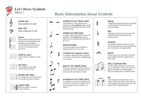 Musical notation can virtually describe every bits and pieces of all musical compositions, from their articulations, rhythm, dynamics to repetitions, tempo and so on. Bildresultat för music rest symbols and meanings