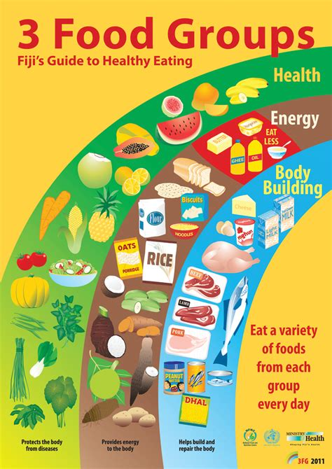eating healthy ministry  health  medical services