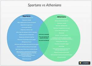 Spartans And Athenians
