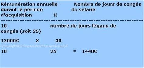 comment calculer les cong 233 s pay 233 s maelynn fr