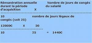 Comment Savoir Le Nombre De Point Sur Mon Permis : comment calculer les cong s pay s ~ Medecine-chirurgie-esthetiques.com Avis de Voitures