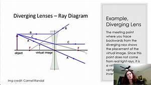 Thin Lenses  Ray Diagrams And Equations