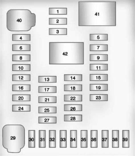 2012 Equinox Fuse Box Diagram by Chevrolet Equinox 2010 2015 Fuse Box Diagram