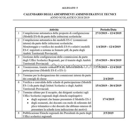 ufficio esami di stato parma esami di stato domanda commissari esterni dal 27 marzo al