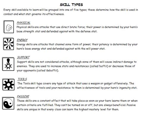 types of skills to list 28 images types of skills to