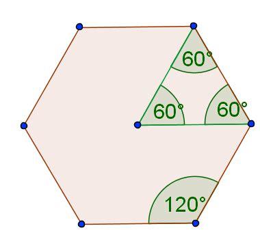 das regulaere sechseck mathepedia
