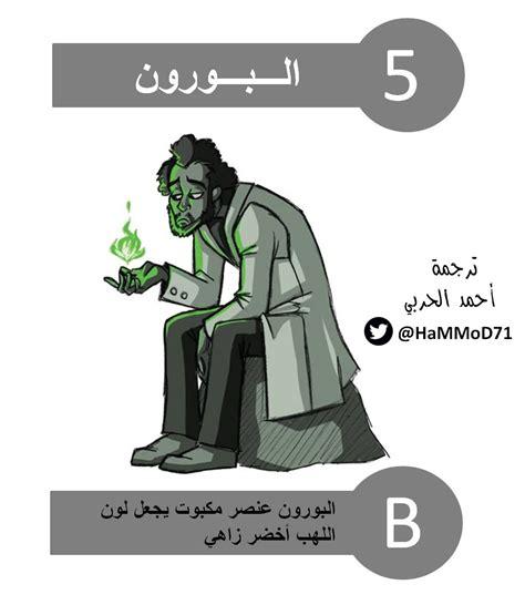 """لا يمكنك قيادة سيارتك إذا لم يكن لديك شهادة الفحص الدوري للمركبات الصالحة في المملكة العربية السعودية. أحمد الحربي on Twitter: """"تابع شخصيات عناصر الجدول الدوري الفلور , النيون , الصوديوم , المغنيسيوم…"""