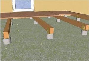 Plot Terrasse Beton : pose d 39 une terrasse en bois sur plots en b ton decking ~ Edinachiropracticcenter.com Idées de Décoration