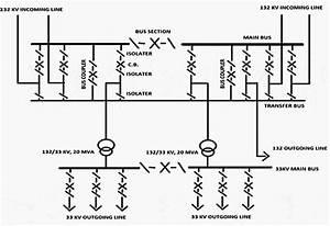 Electrical Design Of 132  33kv Substation