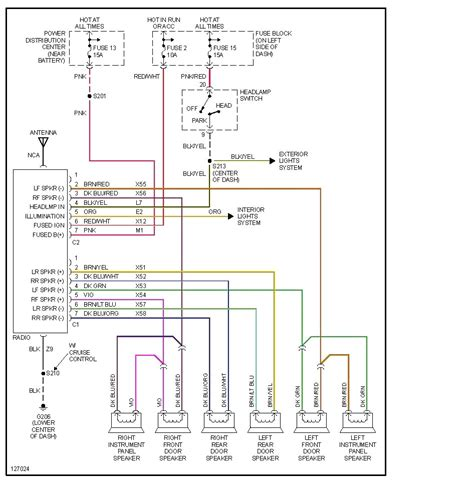 2001 jeep grand radio wiring diagram