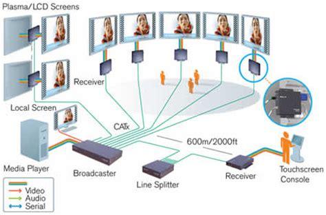 0vs51010nec minicom digital signage vision 3000