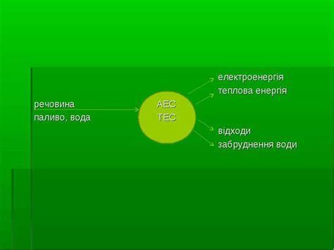 4.1. використання енергії вітру в період з давніхдавен до нового часу енергетика історія сучасність і майбутнє