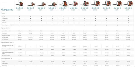 Stihl Chainsaw Rpm Chart   Photos Chart In The Word