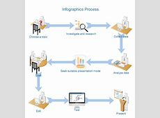 Infographics Process Diagram Free Infographics Process