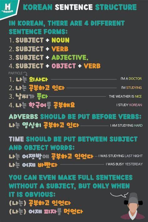 how to form a korean sentence korean sentence structure korean school amino