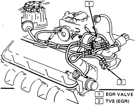 Carb 305 Chevy Engine Wiring Diagram by Chevy Tbi Engine Best Place To Find Wiring And Datasheet