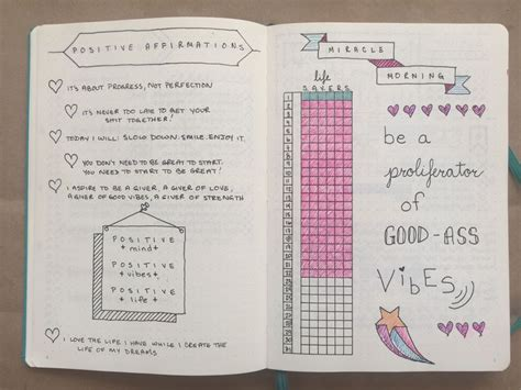 Bullet Journal One Month Update  Journal Pages, Bullets And Affirmations