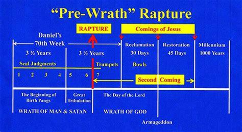 pre wrath rapture theory  rebuttal part