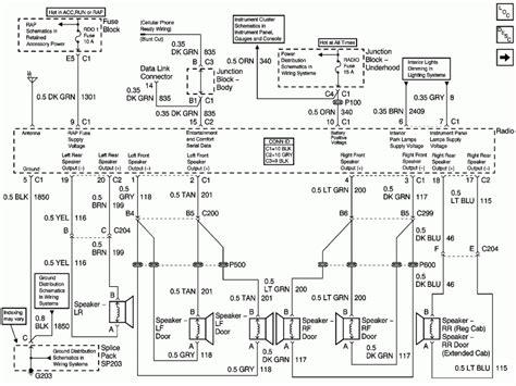 Chevy Silverado Wiring Diagram Forums
