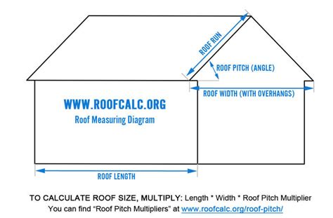 Metal Roof Cost Calculator Corrugated Steel Roofing Cost Abc Supply San Jose Red Roof Inn Hampton Virginia Re Prices Per Square White St Clair Great American Company Fort Wayne
