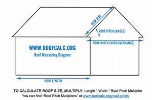 Metal Roof Cost Calculator  Estimate Metal Roofing Prices