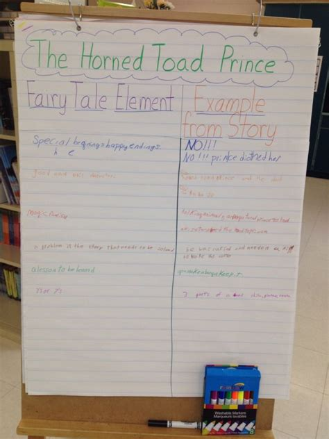 fairy tale elements horned toad prince  images