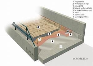 étanchéité Terrasse Extérieure : terrasse circulable pour pietons soprema ~ Edinachiropracticcenter.com Idées de Décoration