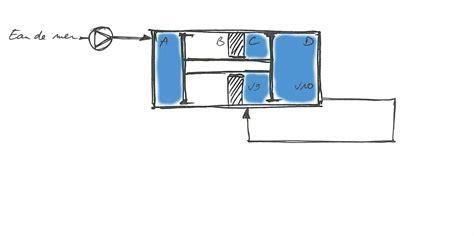 principe de la chambre le principe de l 39 osmose inverse expliquée par slce watermakers