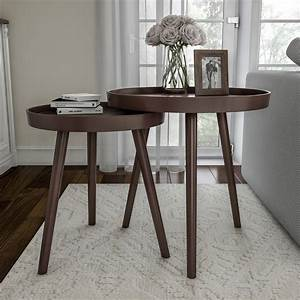 Nesting, End, Tables