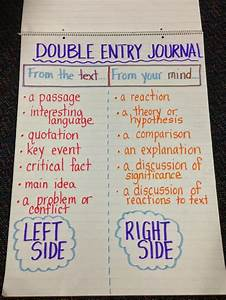 anchor charts ela in the middle With double sided journal entry template
