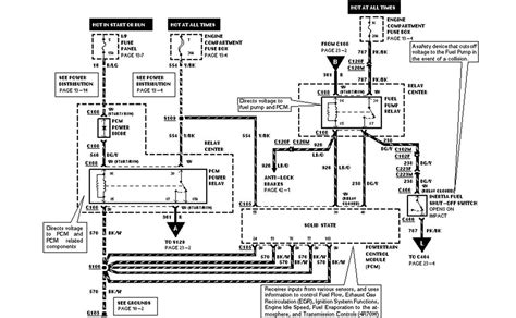 Need Wiring Schematic Lincoln Town Car What