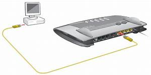Pc Mit Lan Verbinden : 1 1 hilfe center computer per lan kabel am 1 1 dsl modem anschlie en ~ Orissabook.com Haus und Dekorationen