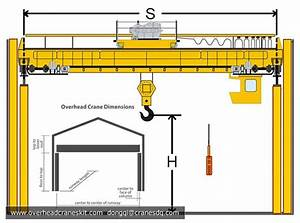 Overhead Crane Parameter Sketch