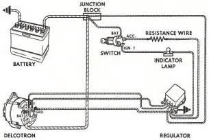 1996 jeep grand alternator alternator wiring diagrams and information brianesser com