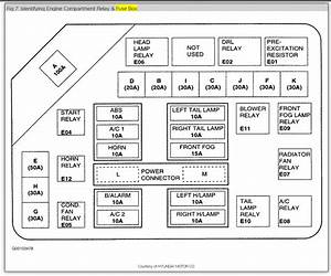 Hyundai Santa Fe Fuse Box Diagram Ford Ranger 2005