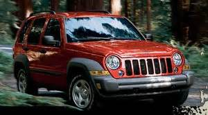 Cavity ampere rating a description 1 15 horn relay, power sunroof relay, power window relay 2 10 rear fog lights (export only) 3 20 cigar lighter 4 10 headlight … 2006 Jeep Liberty   Specifications - Car Specs   Auto123