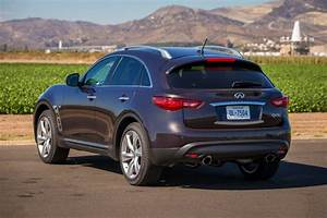 Used 2017 INFINITI QX70 SUV Pricing - For Sale | Edmunds