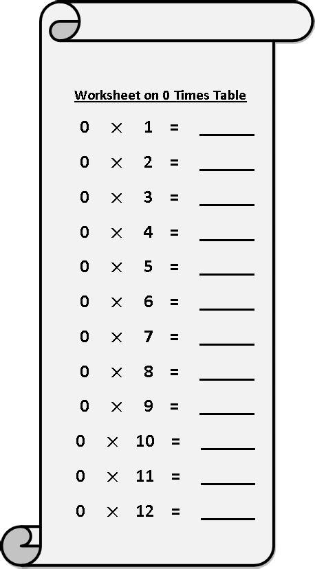 worksheet 0 times table printable multiplication table 0 times table