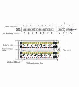 Rj45 Patch Panel Wiring Diagram