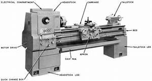 Cincinnati Lrt Metal Lathes Instruction  U0026 Parts Manual