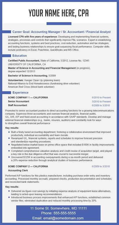 resume writer in md
