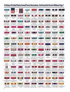 Air Force Ribbon Chart U S Military Ribbon Wear Guide Medals Of America Press