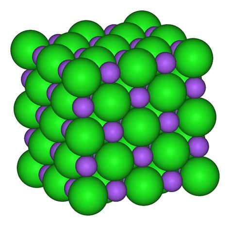 Filesodiumchloride3dvdwpng  Wikimedia Commons