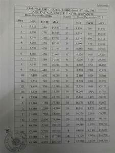 Army Pay Chart 2020 Sindh Govt Notification Revised Pay Scale And Allowances