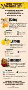 Homemade Healthy Drink Recipes for Weight Loss - Fitnessb Weight Loss and Dieting