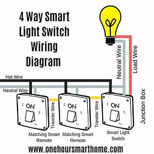 Best 4 Way Smart Light Switches  U2014 Onehoursmarthome Com